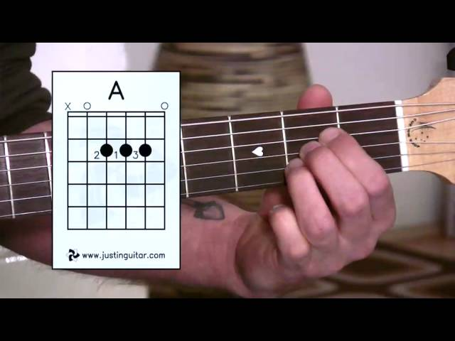Beginner Guitar Lessons - Stage 1: The A Chord - Your Second Super ...