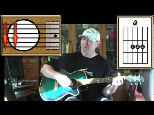 To Love Somebody – The Bee Gees – Acoustic Guitar Lesson (Easy)