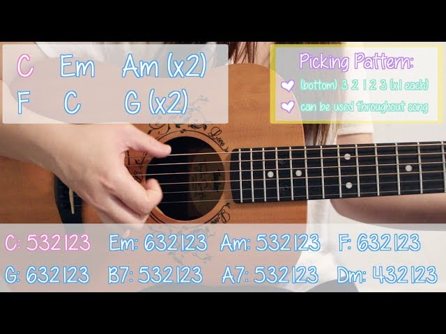Can\'t Help Falling In Love\' - Elvis Presley EASY Guitar Tutorial ...