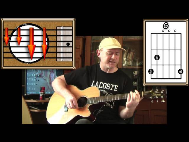 Wild World – Cat Stevens – Acoustic Guitar Lesson